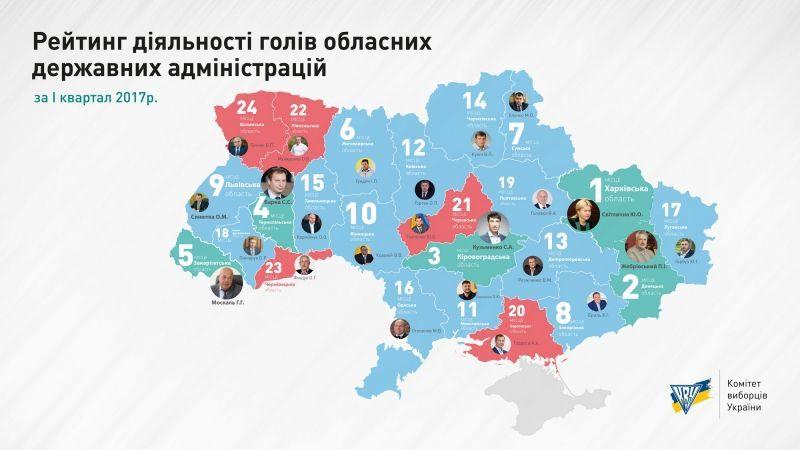 Єдина жінка-губернатор Юлія Світлична продовжує очолювати рейтинг голів ОДА – КВУ