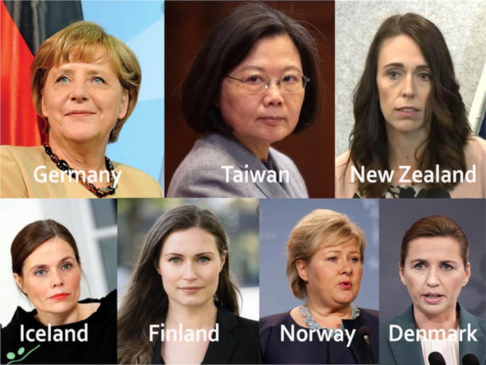 Країни, які найкраще впоралися із викликами, пов'язаними з пандемією коронавірусу, очолюють жінки