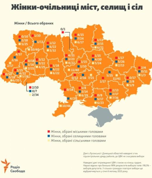 Скільки жінок очолили міста, селища та села за результатами виборів. Інфографіка