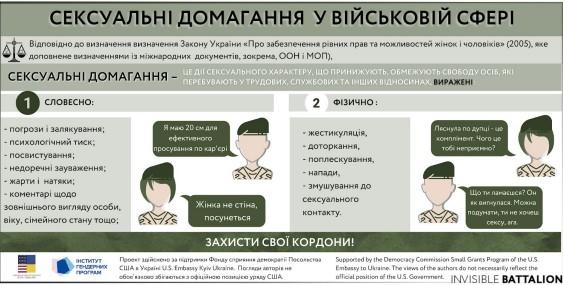 Сексуальні домагання у військовій сфері - інфографіка