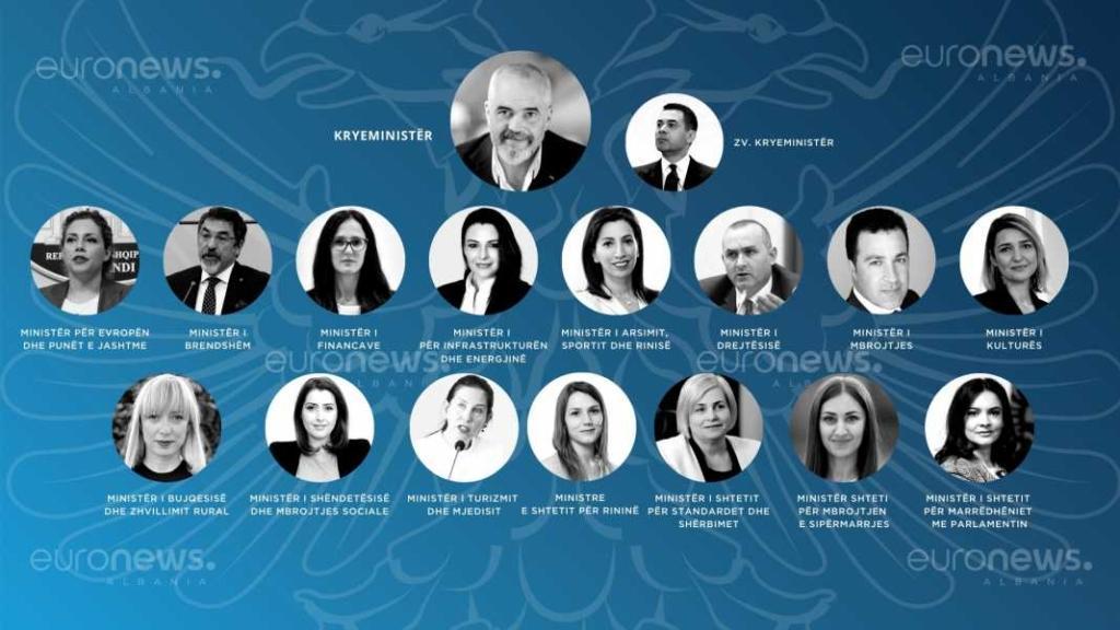 Список міністрів нового уряду Албанії, інфографіка Euronews